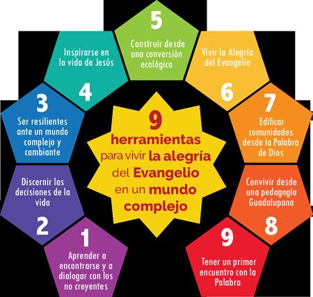 9 herramientas